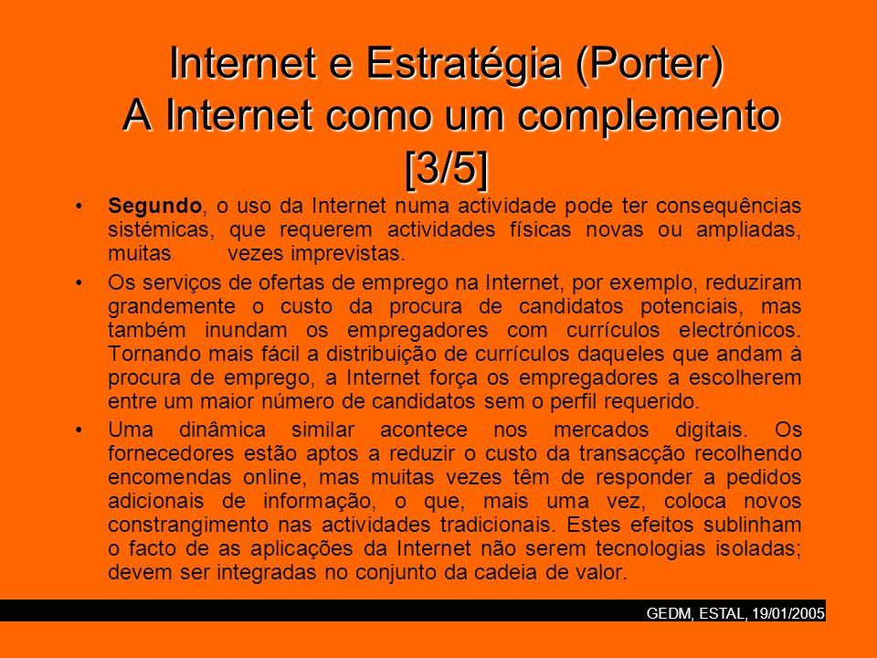 Internet e Estratégia (Porter) A Internet como um complemento [3/5]
